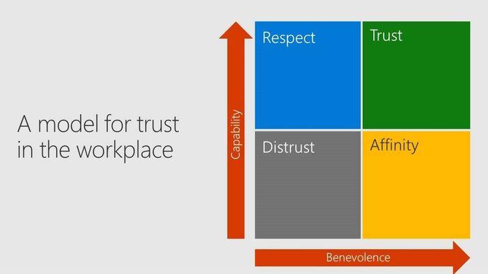 Building trust 2.jpg