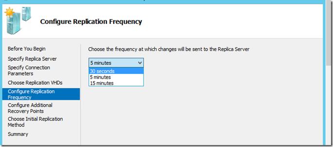 What's new in Hyper-V Replica in Windows Server 2012 R2