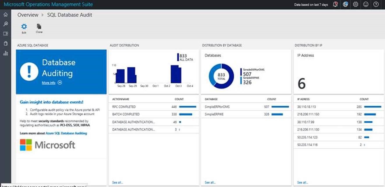 Azure Log Analytics (OMS) Agent now collects SQL Server audit logs