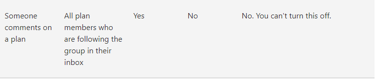 PLANNER EMAILS 1.png