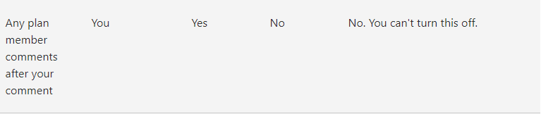 PLANNER EMAILS 2.png