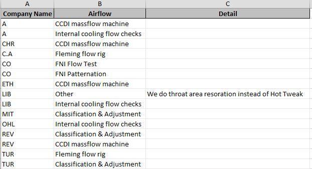 airflow table.JPG