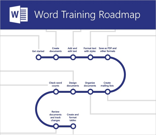 new word training roadmap microsoft tech community 45156