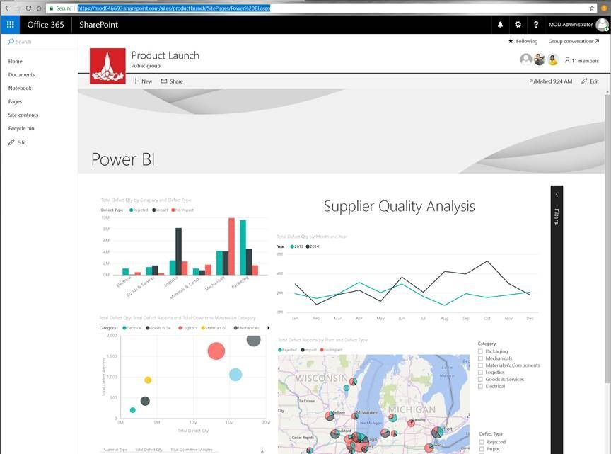 Power BI reports added to a modern SharePoint page