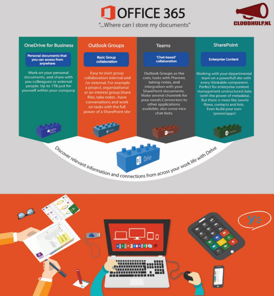 how to get microsoft office to work online