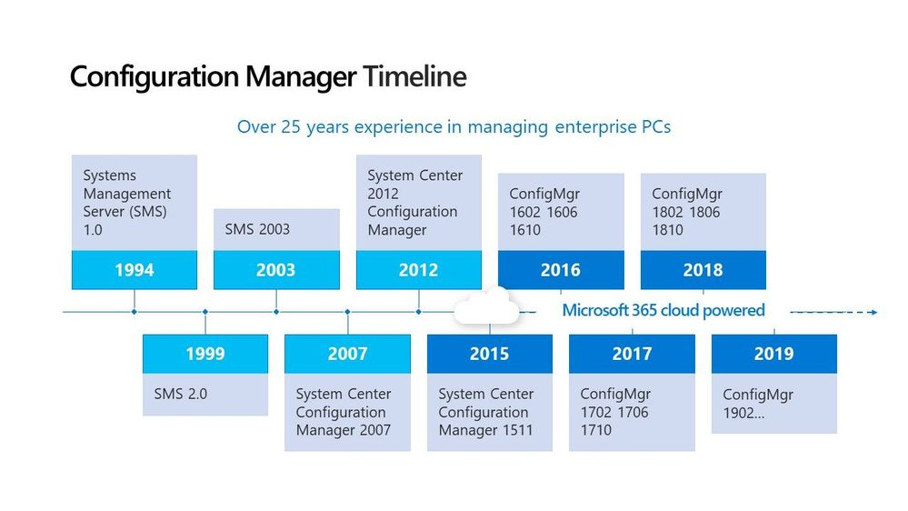 End of support for Configuration Manager 2007 and FEP 2010 on July 9, 2019