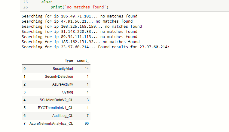 Security Investigation with Azure Sentinel and Jupyter Notebooks