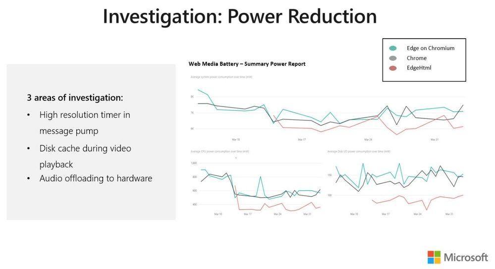 Edge Power Reduction Plan.jpg