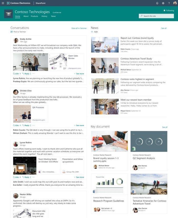 Intrazone_Roadmap-Pitstop_Apr-2019_002_Yammer-Conversations.jpg