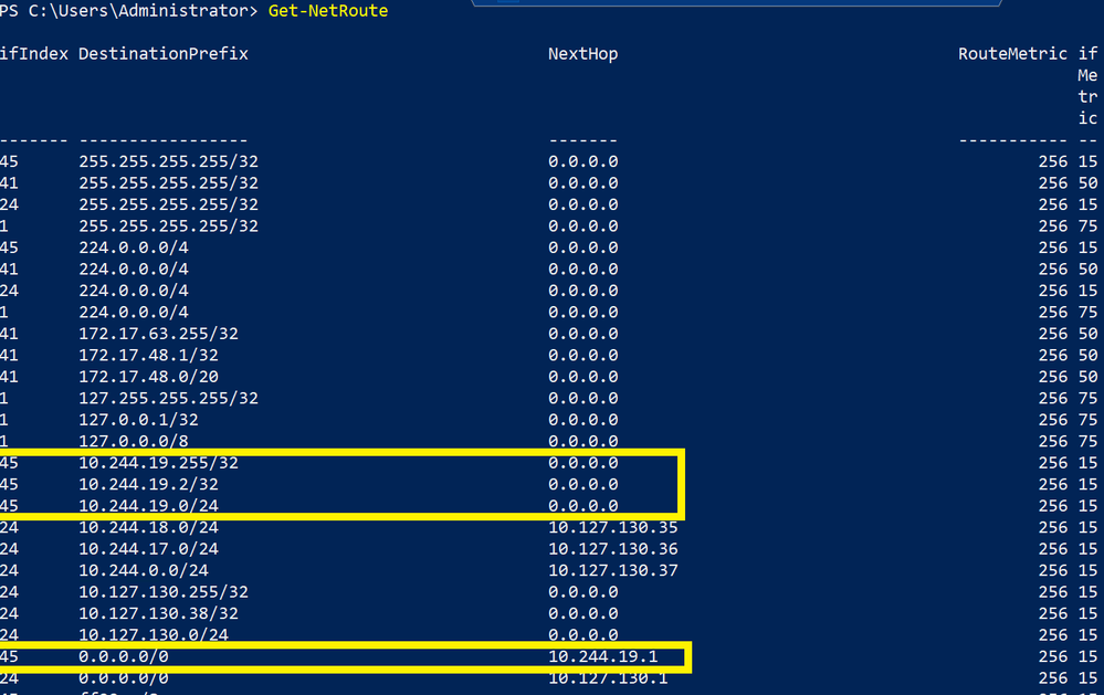 Troubleshooting Kubernetes Networking on Windows: Part 1