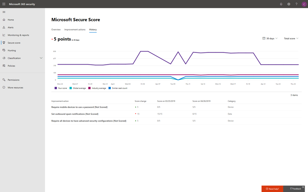 2019 - Blog 02 - A new home for an all-new look for Microsoft Secure Score - Final - Image 08.png