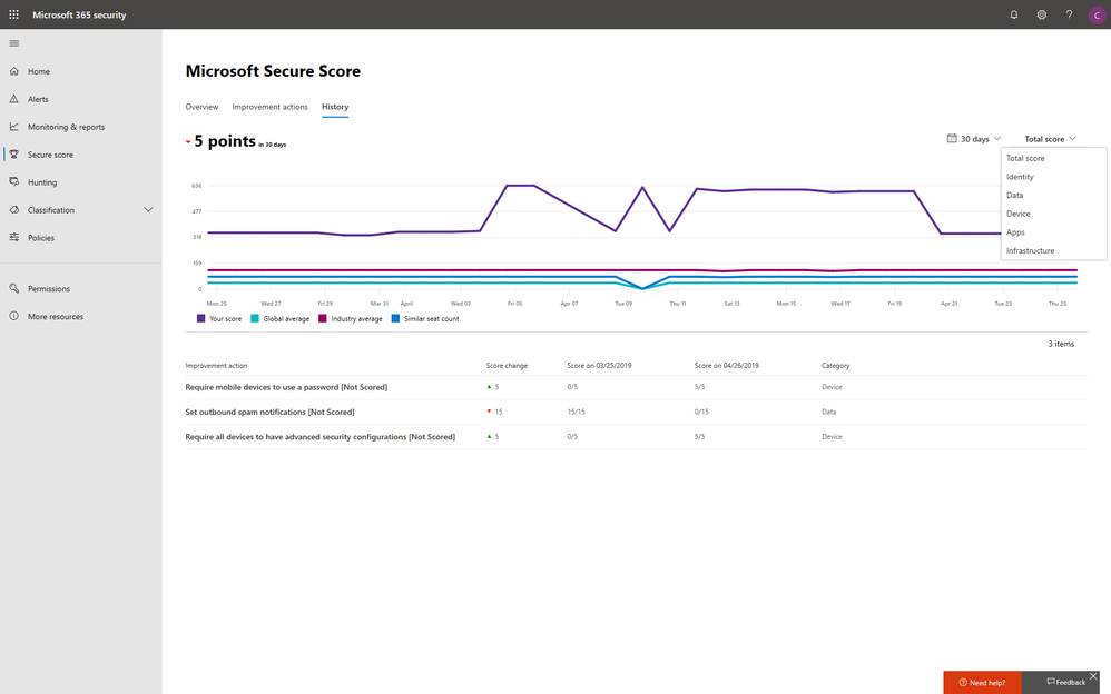 2019 - Blog 02 - A new home for an all-new look for Microsoft Secure Score - Final - Image 09.png
