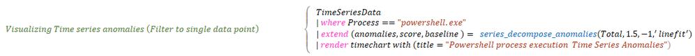 4-Data Visualization.png
