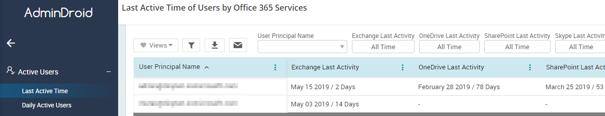 How to show inactive user detail - Microsoft Tech Community