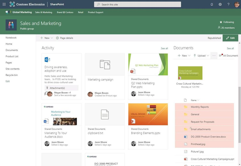The SharePoint Site Activity web part now shows group email activity from Outlook alongside document library, list items, and other things coming from the group-connected apps.