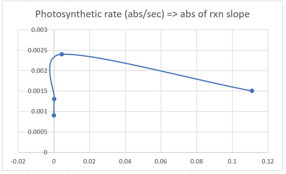 Figure 2_2.PNG