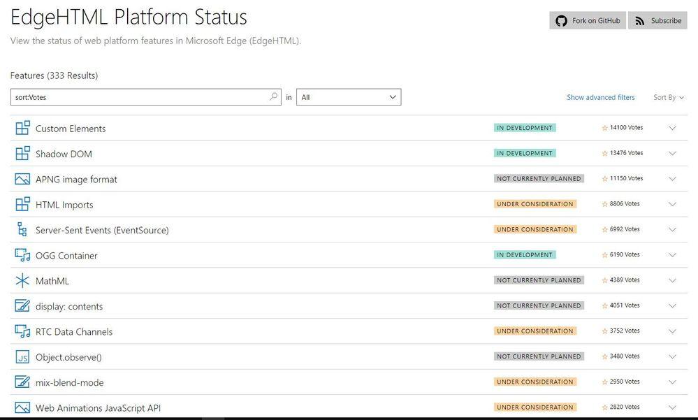 EdgeHTML Status List.jpg