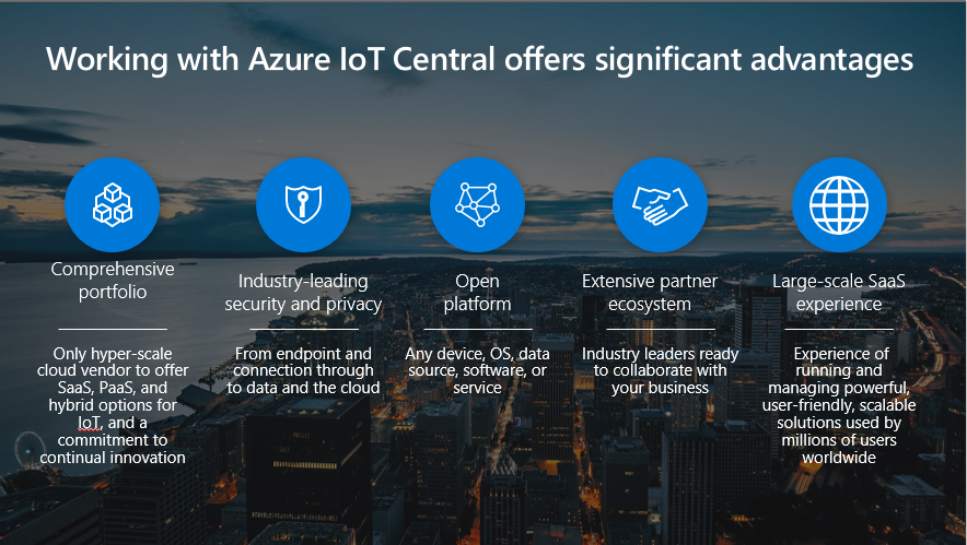 Azure IoT Central - Infographic.PNG