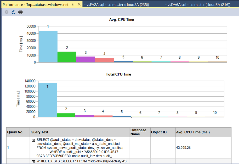 SSMS-Top-Queries-By-CPU.png