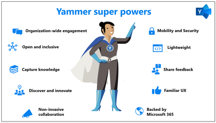 These powers make Yammer unique