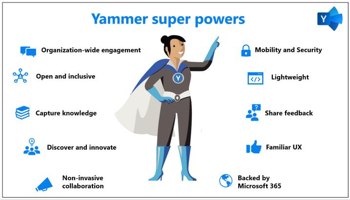 YammerSuper.PNG
