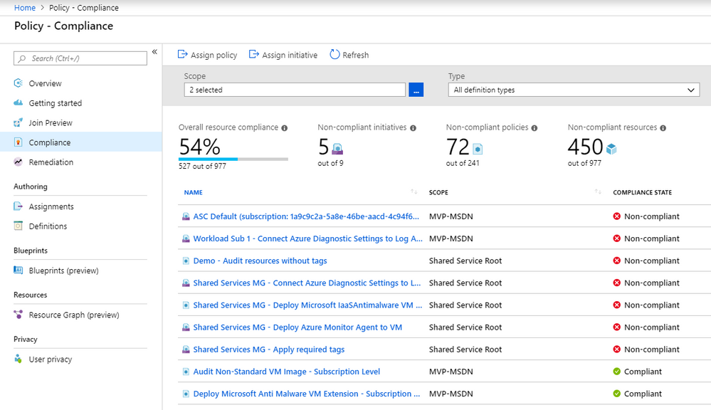 How to Create Azure Monitor Alerts for Non-Compliant Azure Policies