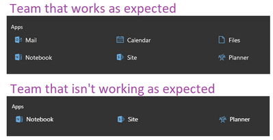 o365-groups-with-different-apps.png