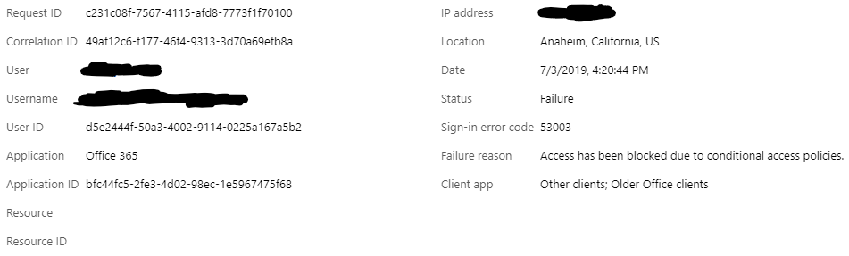 Azure AD Mailbag: Discovering and blocking legacy