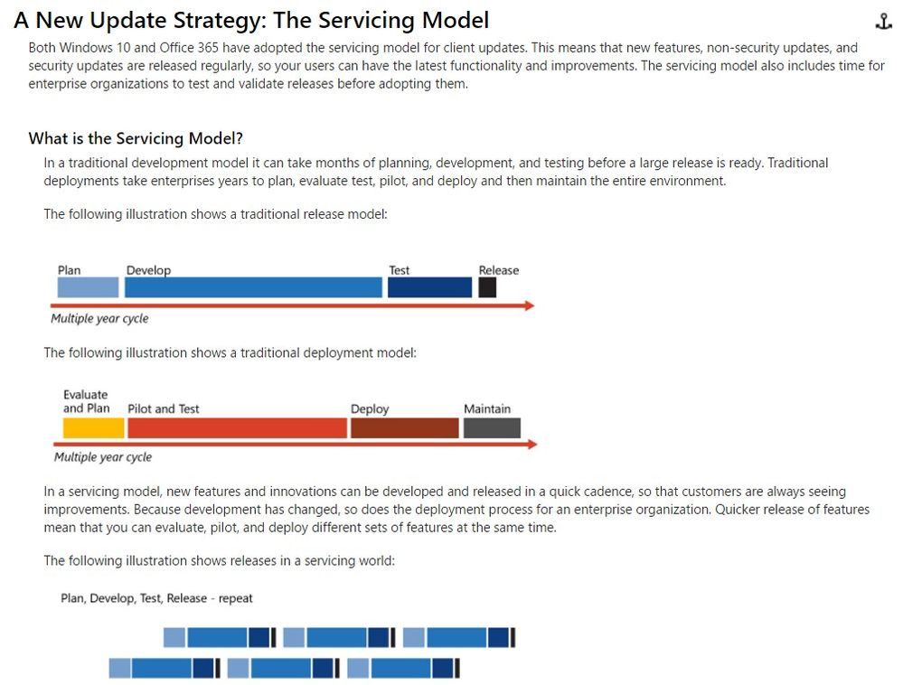 The Servicing Model.jpg