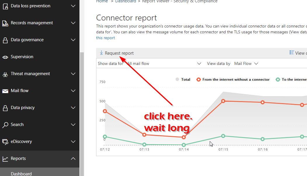 Investigating TLS usage for SMTP in Exchange Online