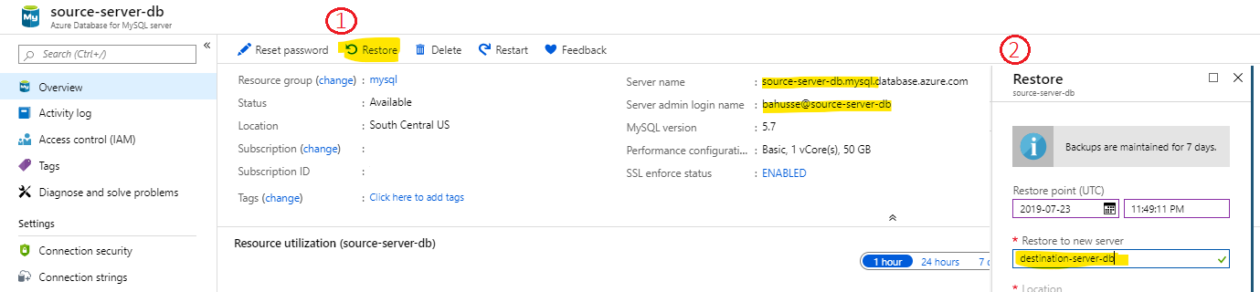Point in Time Restore in Azure database for MySQL and Azure
