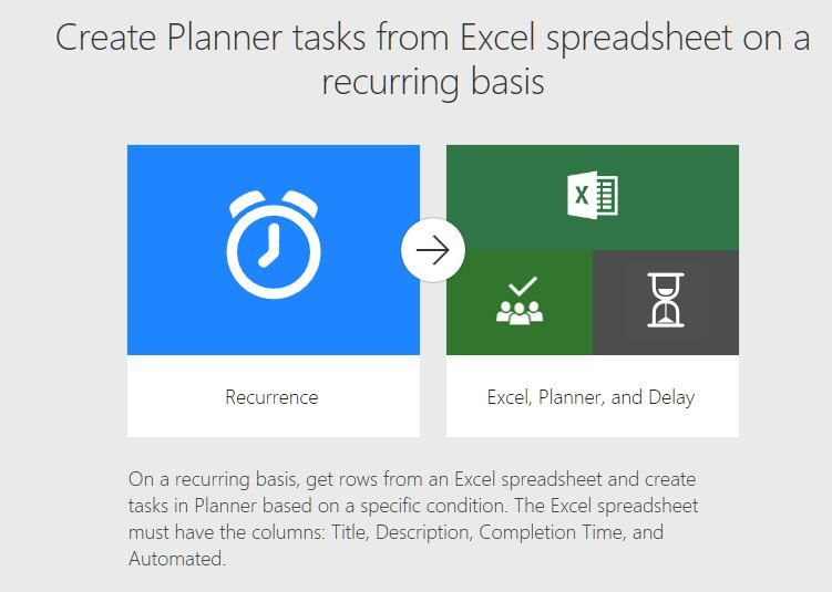 Microsoft Planner Export to Excel