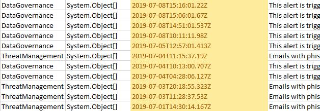 Retrieve alerts for a certain date (range)? - Microsoft Tech