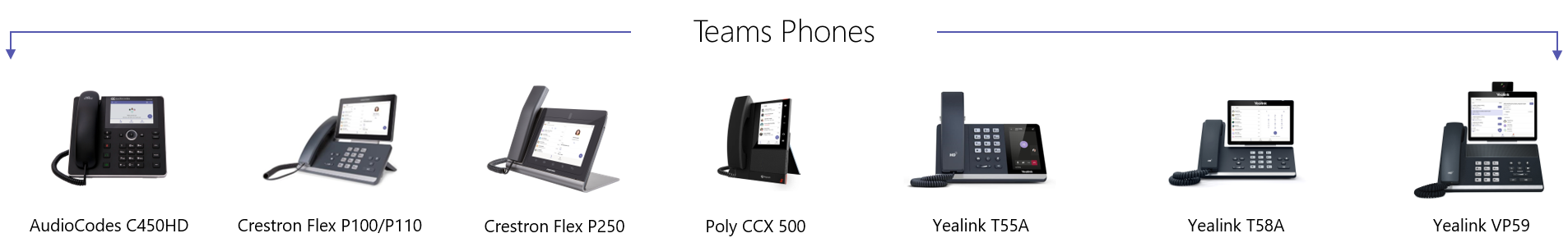 Skype for Business phones (3PIP) support with Microsoft