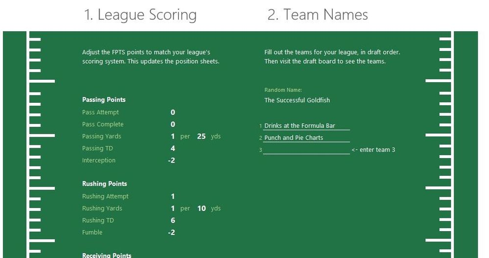 picture regarding Printable Fantasy Football Draft Boards referred to as Myth Soccer Cheat Sheet Draft Template for 2019