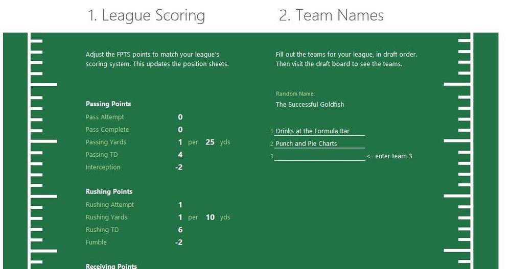 graphic regarding Printable Fantasy Football Draft Board identify Myth Soccer Cheat Sheet Draft Template for 2019