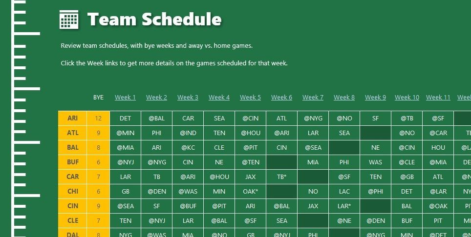 graphic about Yahoo Fantasy Football Cheat Sheet Printable named Myth Soccer Cheat Sheet Draft Template for 2019