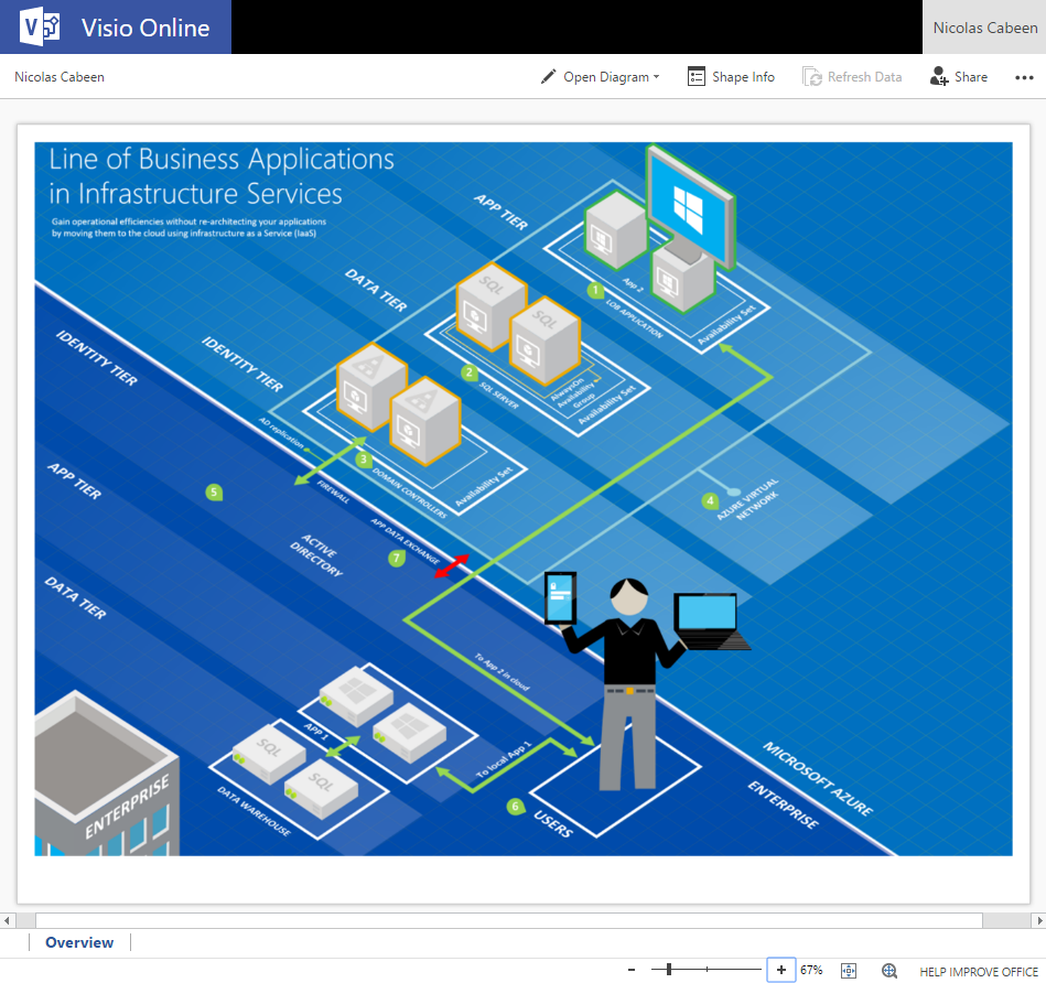 Announcing New File Viewers Available for OneDrive For