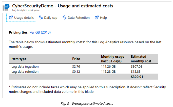 Fig 8 - Workspace estimated costs.png