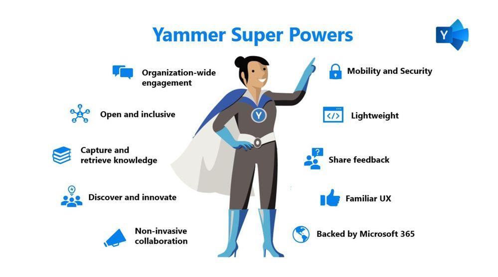 Yammer Super powers.JPG