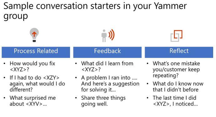 Sample conversation starters.JPG