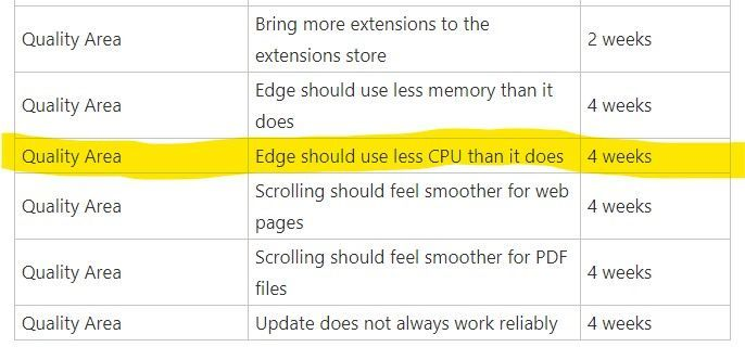 Edge RAM Quality.jpg