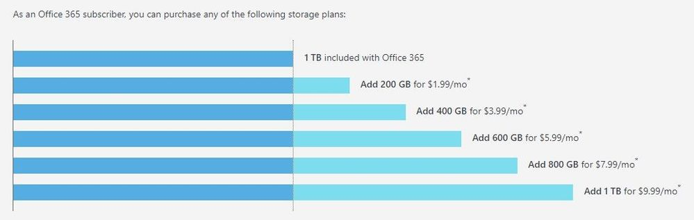 008_IZ-RP-Sept-2019_OD-personal-storage-options.jpg