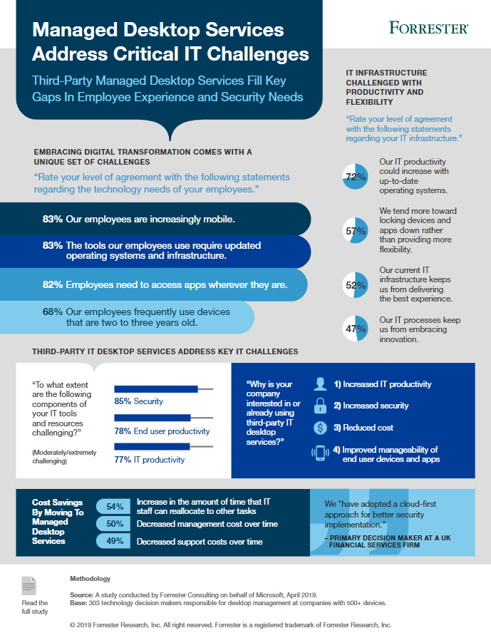 forrester-mmd-infographic.png