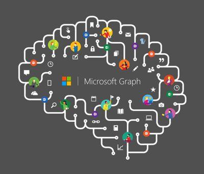 DelveGraphBrain.jpg