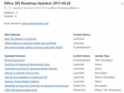 Office 365 Roadmap.png