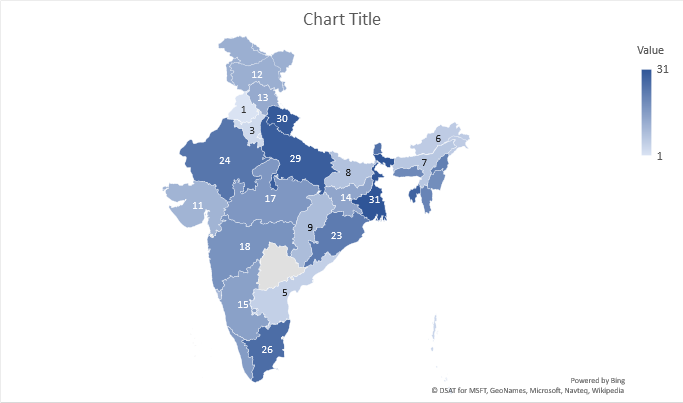 India map chart.png