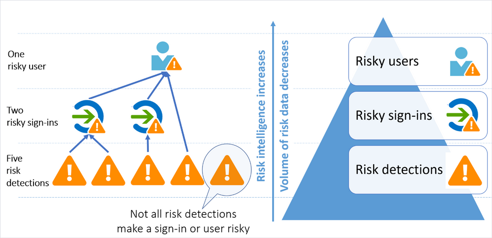 Simplified risk structure..png