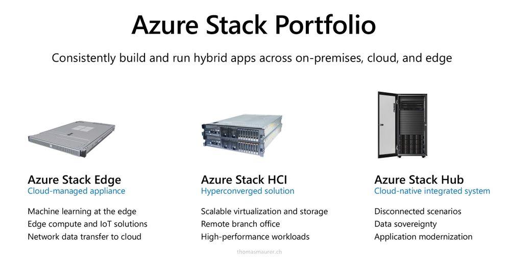 Azure Stack Portfolio