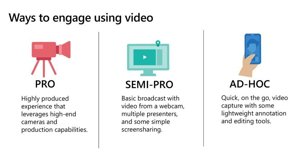 Ways to engage video.JPG